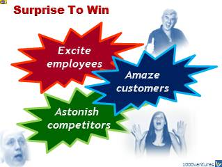 How To Succeed in Business: Surpirse To Win